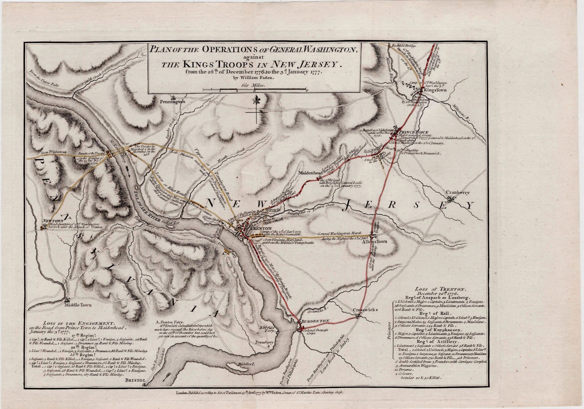Washingtons victory at the Battle of Trenton Rare Antique Maps