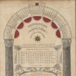 An intricate and very rare 18th-century perpetual calendar