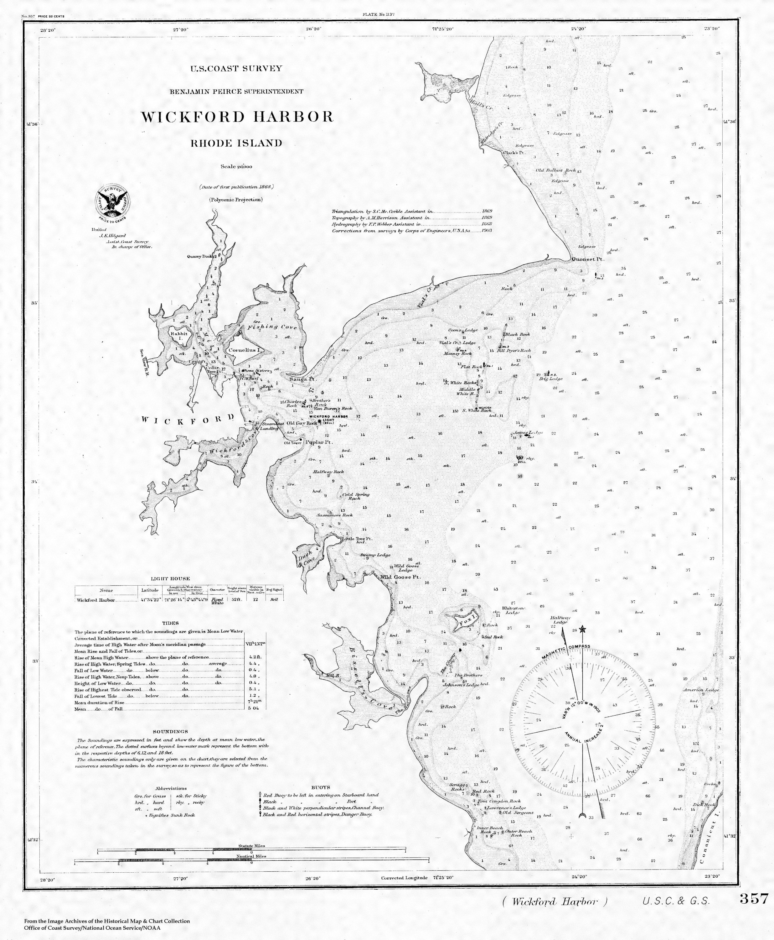 Rare Printing Plate For A Chart Of Wickford Harbor Ri Rare - Us-coast-and-geodetic-survey-maps