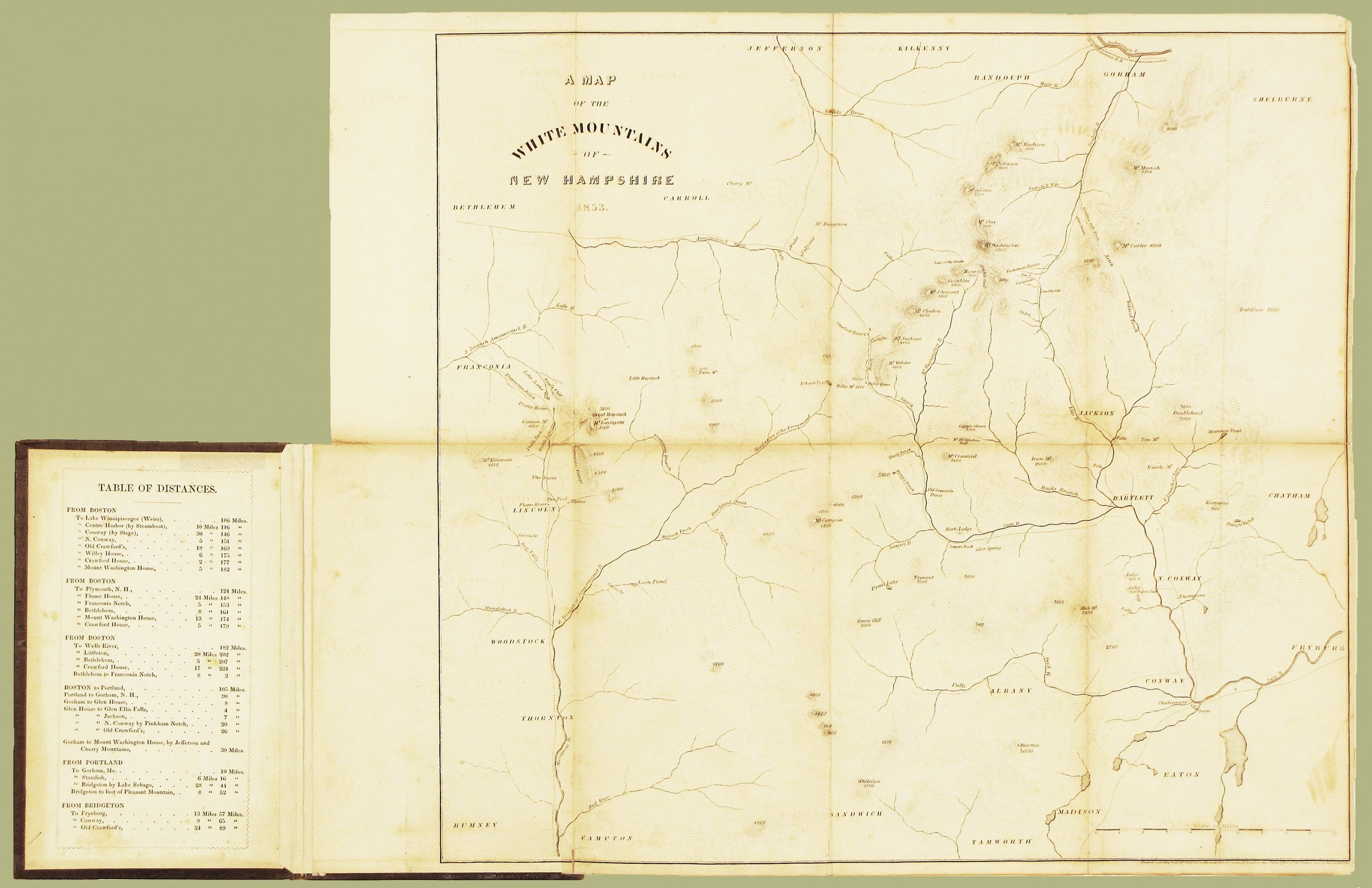 Topographic Map Mountains.The First Topographic Map Of The White Mountains Rare Antique Maps