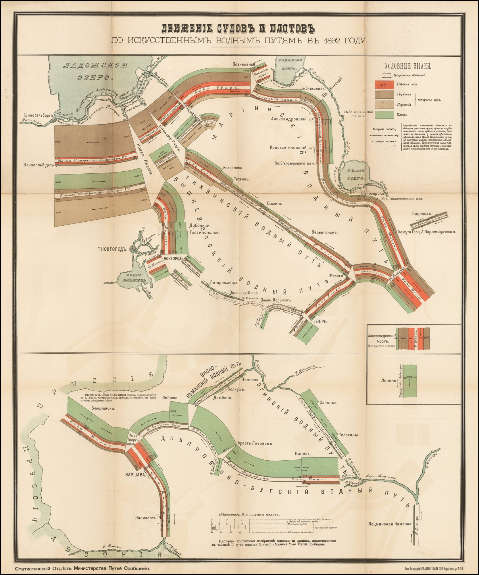 Russianlanguage Thematic Map Of Canal Traffic In The Style Of - Russian language map