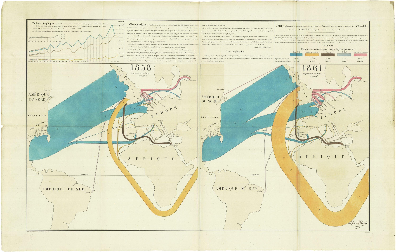 Charles Joseph Minard map of the Civil War-era cotton trade
