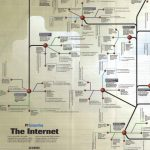 Timothy Edward Downs, PC Computing[:] Road Map to the Internet. New York: Ziff-Davis, 1994.