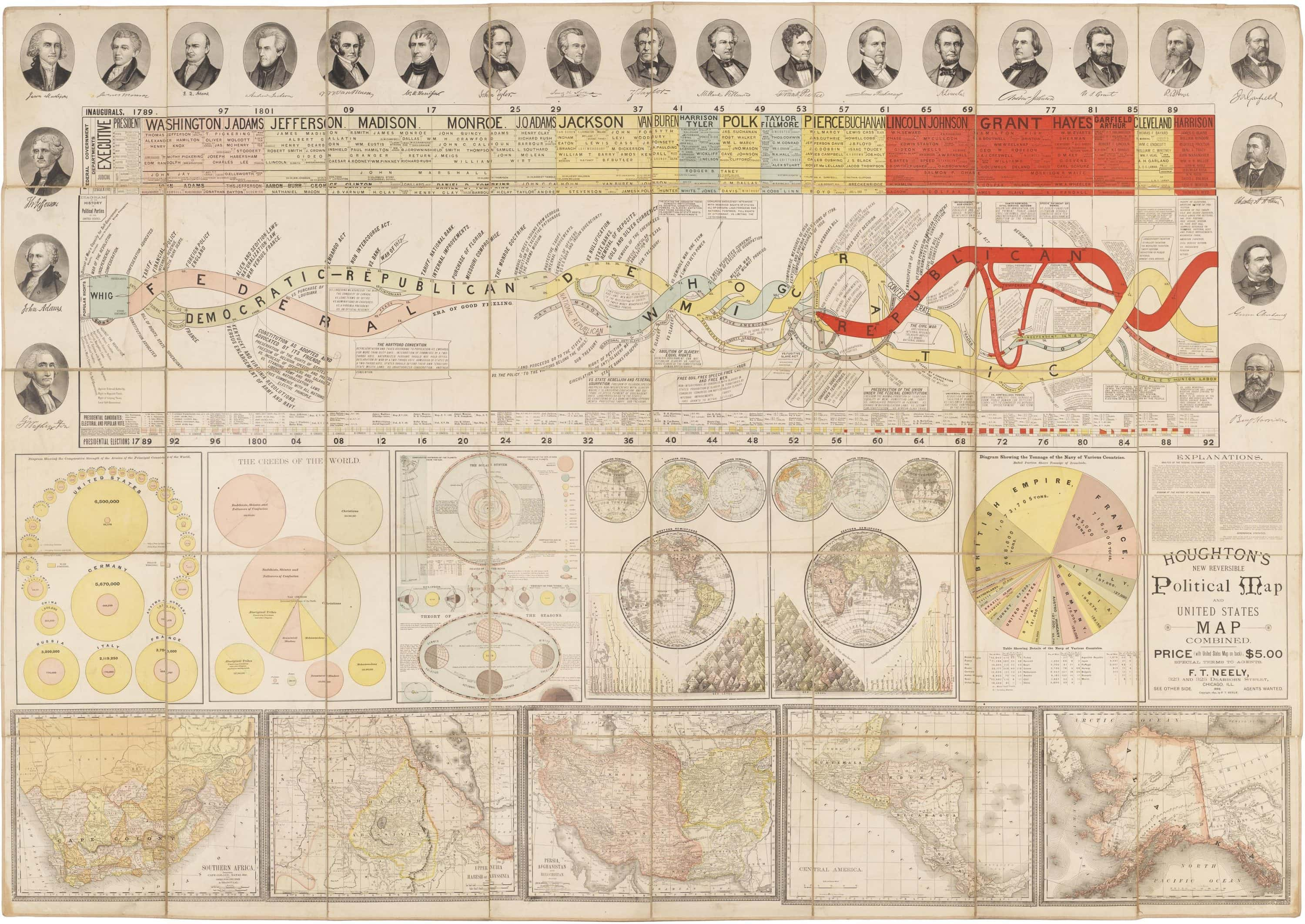 Amazing wall chart illustrating the evolution of American ... on racial map us, energy map us, geographic map us, linguistic map us, topographical map us, global map us, geography map us, language map us, geometry map us, ethnic map us, physical map us, africa map us, geologic map us, historical map us, electoral map us, national map us, religious map us, international map us, culture map us, economics map us,