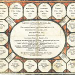 AMERICAN STATES, CENSUS, &c. Salisbury (CT or NH?): E. Blodget, ca. late 1812-early 1813.