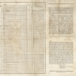 An intriguing manuscript by an important surveyor of Colonial New York