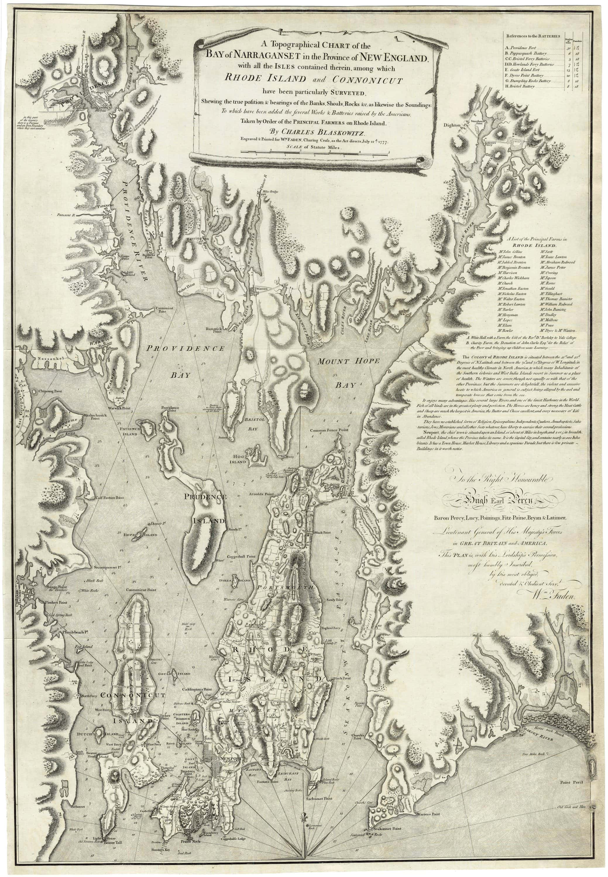 The finest 18th-century chart of Narragansett Bay - Rare ... on triangular trade map, proclamation of 1763 map, battle of bunker hill map, texas independence map, john adams map, white house map, america map, deep south map, new york map, declaration independence print out, the dark tower map, independence day map, english official language map, american revolution map, checks and balances map, articles of confederation map, founding fathers map, balfour declaration map, education map, seal island map,