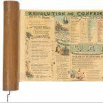 [National Historical Chart.] [Long Prairie, MN:] National Historical Chart Co., 1890 [but prob. 1891].